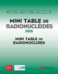 Mini Table de radionucléide...