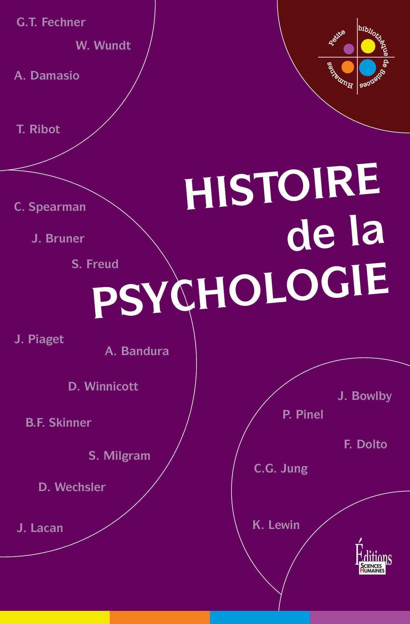 Une histoire de la psychologie